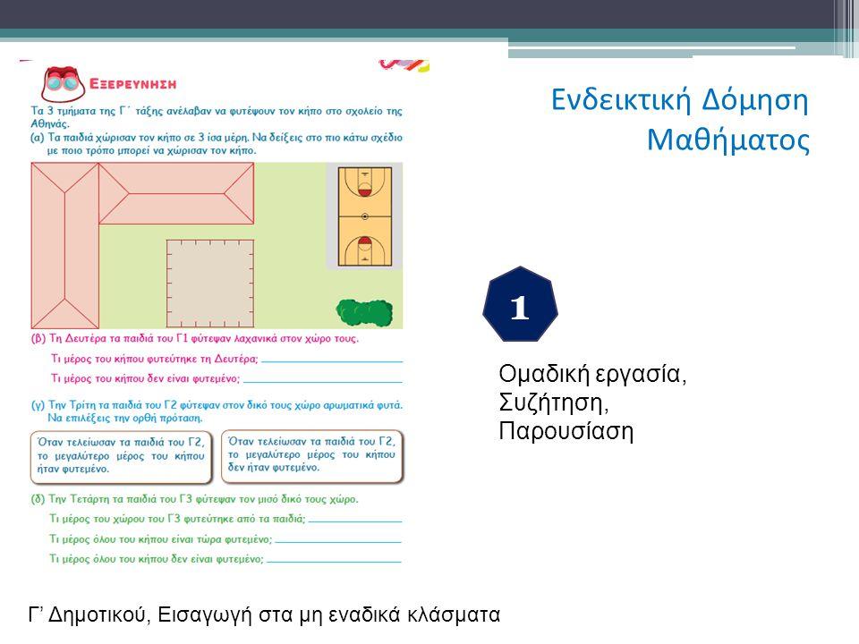 Ενδεικτική Δόμηση Μαθήματος Γ' Δημοτικού, Εισαγωγή στα μη εναδικά κλάσματα 1 Ομαδική εργασία, Συζήτηση, Παρουσίαση