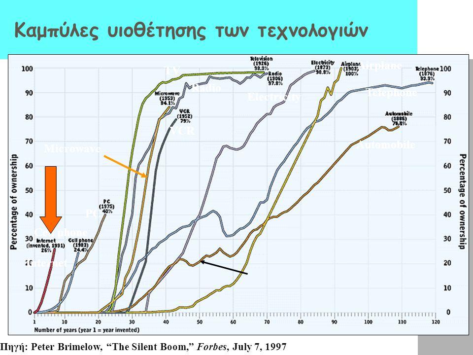 Η εποχή της πληροφορίας.... Η ποσότητα της πληροφορίας διπλασιάζεται κάθε 6- 7 έτη Πώς θα διαχειριστούμε αυτή την έκρηξη; Πως θα μοιραστούμε αυτή την