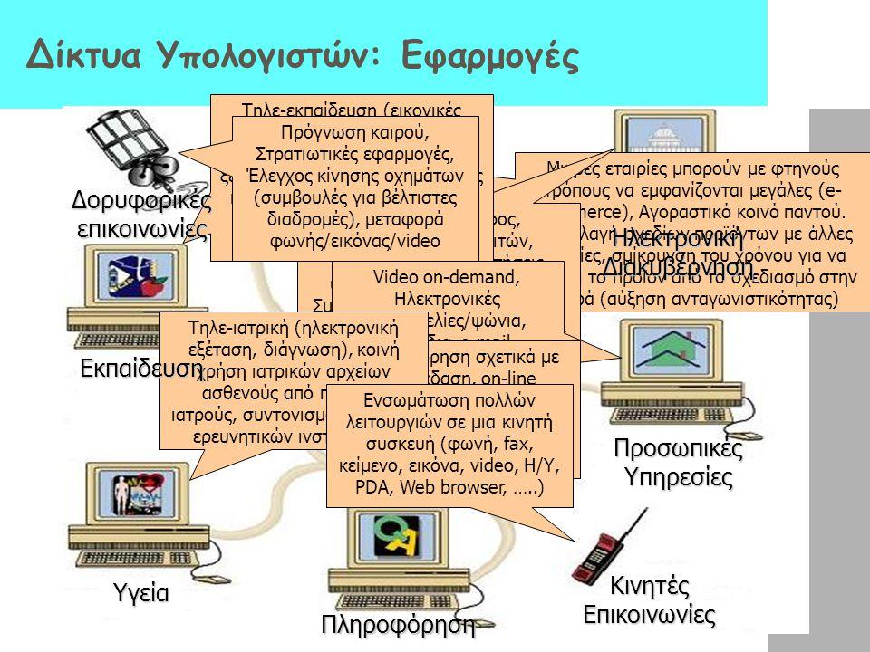 Το Παγκόσμιο Χωριό Δίκτυα Υπολογιστών