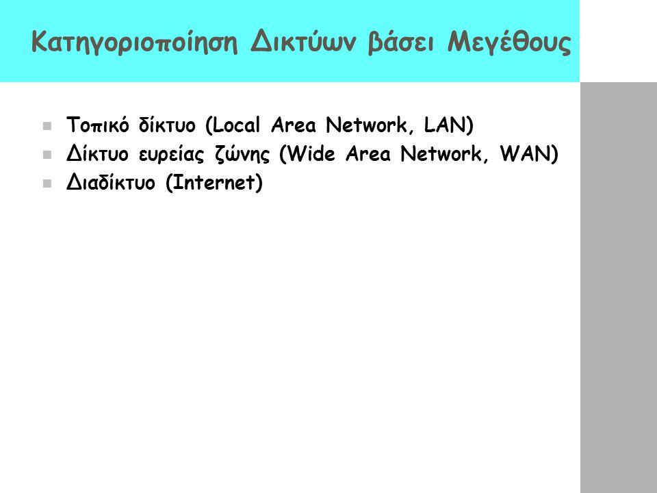 Συνδέσεις δικτύων Τα περισσότερα σύγχρονα δίκτυα μοιράζονται μία μόνο γραμμή επικοινωνίας Η προσθήκη ενός νέου Η/Υ είναι σχετικά εύκολη Η κυκλοφορία σ