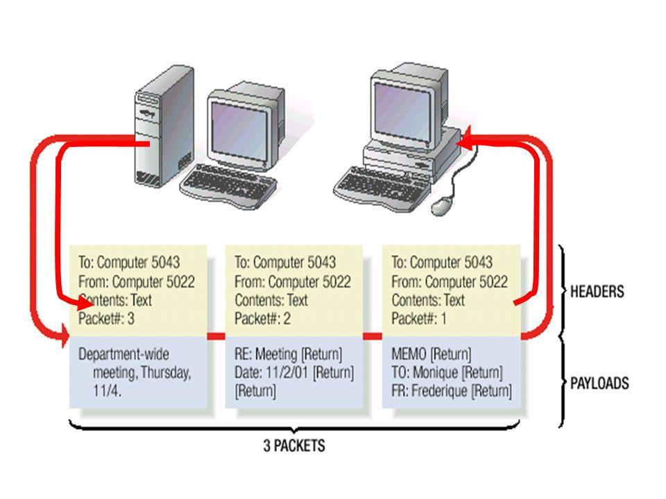 Πως Είναι Δομημένα τα Δίκτυα – LANs Στα LANs οι Η/Υ απέχουν μικρές αποστάσεις.