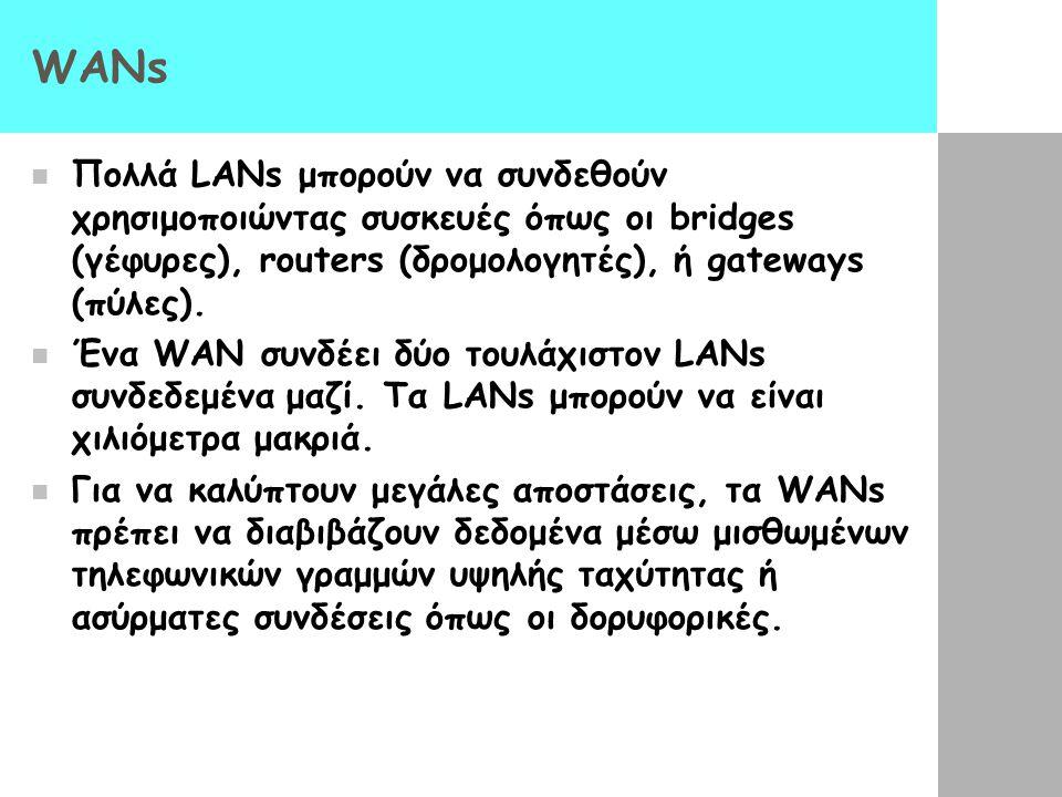 Δίκτυα Ευρείας ΠεριοχήςLAN Ένα Ευρείας Περιοχής Δίκτυο (Wide-Area Network, WAN) συνδέει δύο τουλάχιστον LANs, συχνά σε μεγάλες αποστάσεις Ένα LAN ανήκει συνήθως σε κάποιον οργανισμό, αλλά ένα WAN συχνά συνδέει διαφορετικές ομάδες σε διαφορετικές χώρες LAN