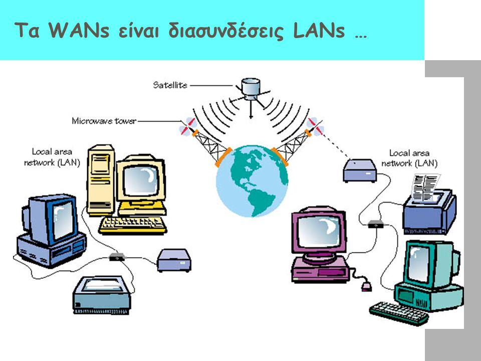 WANs Πολλά LANs μπορούν να συνδεθούν χρησιμοποιώντας συσκευές όπως οι bridges (γέφυρες), routers (δρομολογητές), ή gateways (πύλες). Ένα WAN συνδέει δ