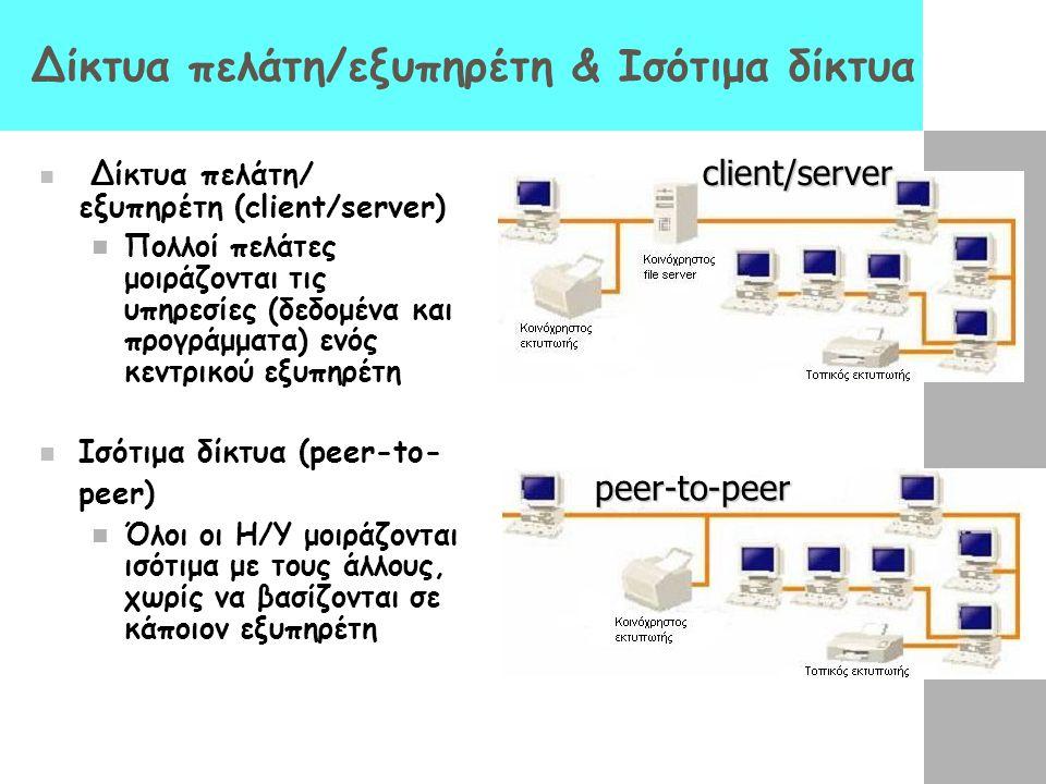 Διασύνδεση δικτύων