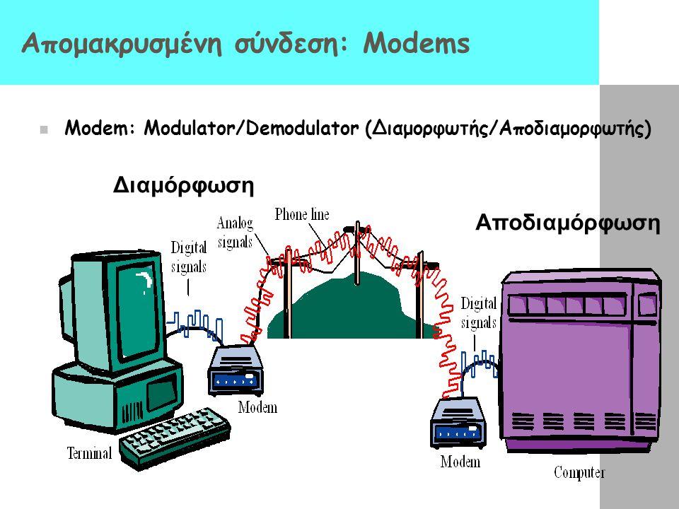 Άμεση σύνδεση: Δικτυακά Μέσα και Υλικό Σε ένα δίκτυο το μέσο (media) είναι τα σύρματα, τα καλώδια και άλλα μέσα με τα οποία τα δεδομένα ταξιδεύουν από