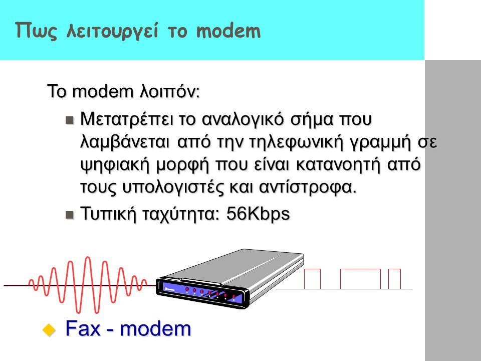 Απομακρυσμένη σύνδεση: Modems Modem: Modulator/Demodulator (Διαμορφωτής/Αποδιαμορφωτής) Διαμόρφωση Αποδιαμόρφωση