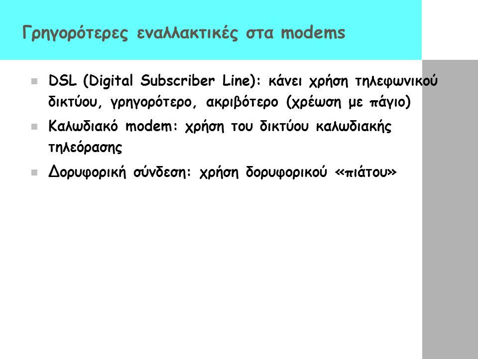 Πως λειτουργεί το modem Το modem λοιπόν: Το modem λοιπόν: Μετατρέπει το αναλογικό σήμα που λαμβάνεται από την τηλεφωνική γραμμή σε ψηφιακή μορφή που ε