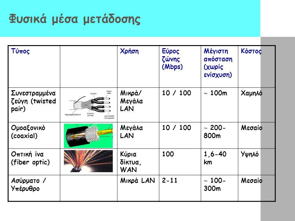 Γρηγορότερες εναλλακτικές στα modems DSL (Digital Subscriber Line): κάνει χρήση τηλεφωνικού δικτύου, γρηγορότερο, ακριβότερο (χρέωση με πάγιο) Καλωδια