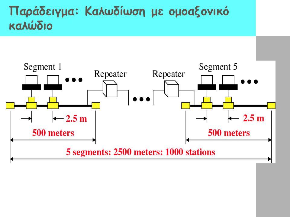 Φυσικά μέσα μετάδοσης ΤύποςΧρήσηΕύρος ζώνης (Mbps) Μέγιστη απόσταση (χωρίς ενίσχυση) Κόστος Συνεστραμμένα ζεύγη (twisted pair) Μικρά/ Μεγάλα LAN 10 /