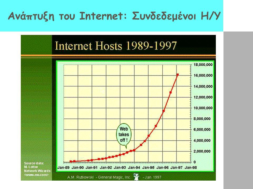 Το Διαδίκτυο ( Internet ) Το Διαδίκτυο είναι ένα WAN που καλύπτει ολόκληρο τον πλανήτη Η λέξη Internet από τον όρο internetworking, ο οποίος υποδηλώνε