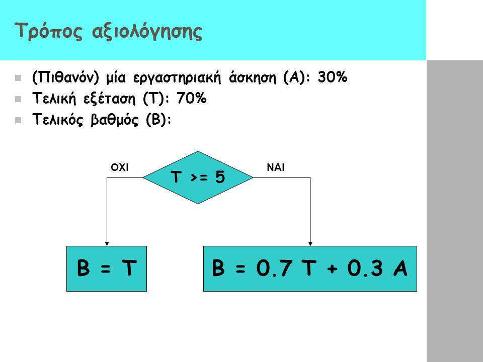 Τρόπος αξιολόγησης (Πιθανόν) μία εργαστηριακή άσκηση (Α): 30% Τελική εξέταση (Τ): 70% Τελικός βαθμός (Β): Τ >= 5 B = ΤB = 0.7 Τ + 0.3 A OXINAI