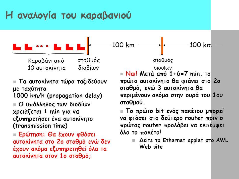 Η αναλογία του καραβανιού Τα αυτοκίνητα «διαδίδονται» (ταξιδεύουν) με ταχύτητα 100 km/h (propagation delay) Ο υπάλληλος των διοδίων χρειάζεται 12 sec