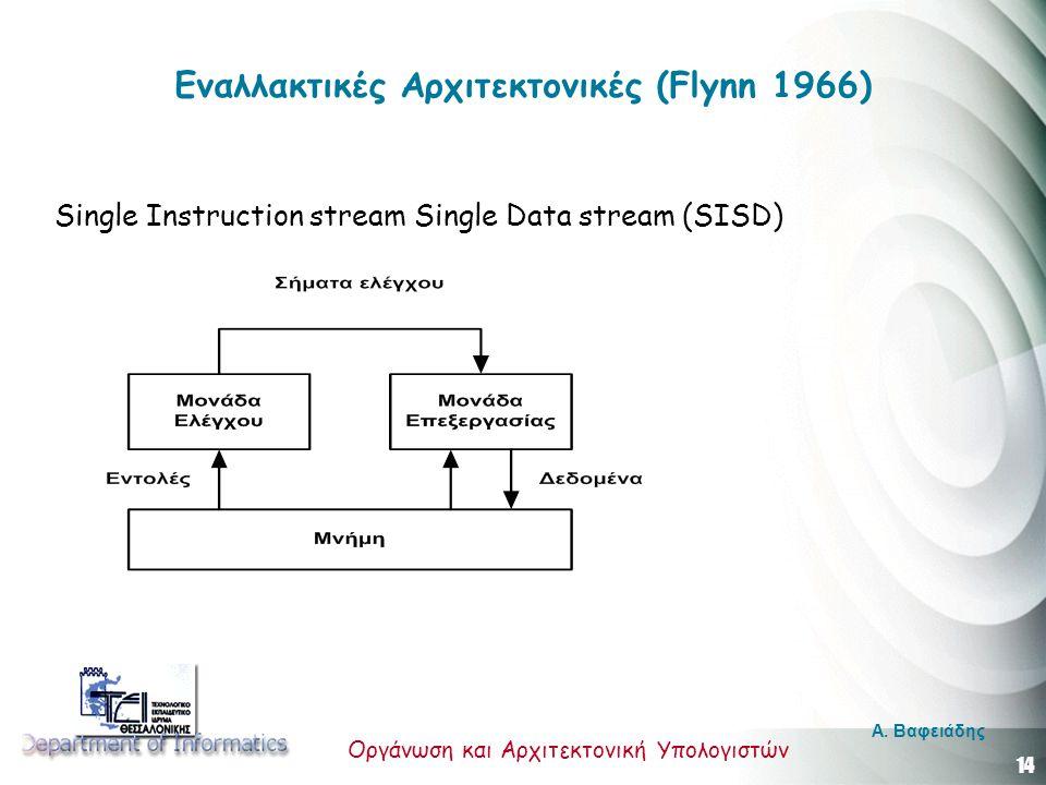14 Οργάνωση και Αρχιτεκτονική Υπολογιστών A. Βαφειάδης Εναλλακτικές Αρχιτεκτονικές (Flynn 1966) Single Instruction stream Single Data stream (SISD)
