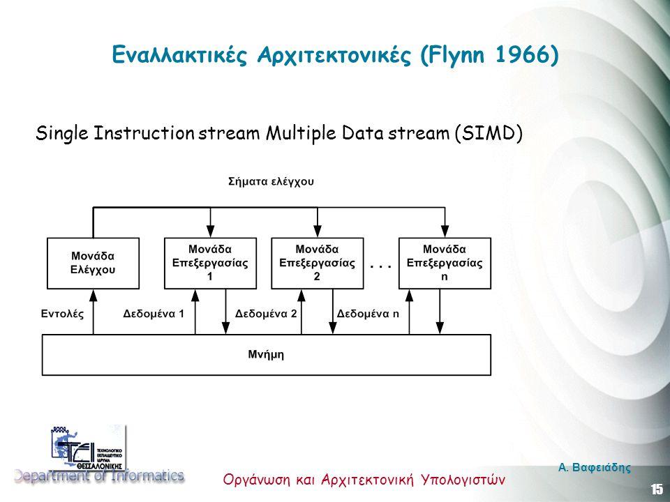 15 Οργάνωση και Αρχιτεκτονική Υπολογιστών A. Βαφειάδης Εναλλακτικές Αρχιτεκτονικές (Flynn 1966) Single Instruction stream Multiple Data stream (SIMD)