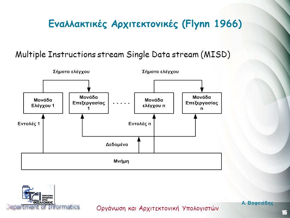 16 Οργάνωση και Αρχιτεκτονική Υπολογιστών A. Βαφειάδης Εναλλακτικές Αρχιτεκτονικές (Flynn 1966) Multiple Instructions stream Single Data stream (MISD)