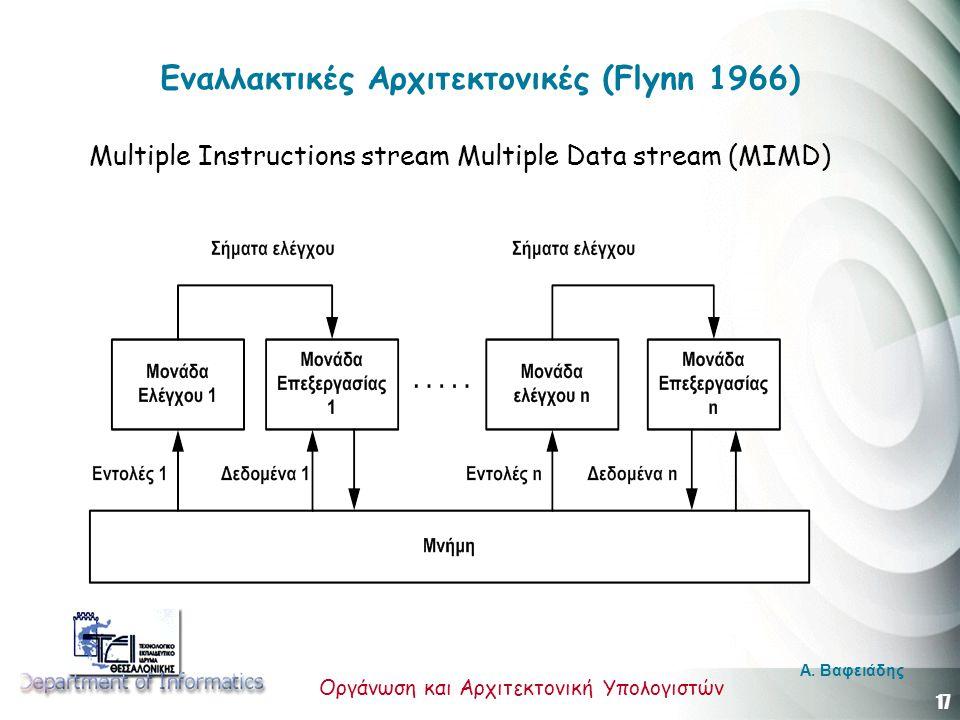 17 Οργάνωση και Αρχιτεκτονική Υπολογιστών A. Βαφειάδης Εναλλακτικές Αρχιτεκτονικές (Flynn 1966) Multiple Instructions stream Multiple Data stream (MIM