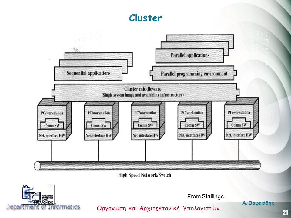 21 Οργάνωση και Αρχιτεκτονική Υπολογιστών A. Βαφειάδης Cluster From Stallings