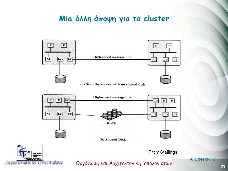 22 Οργάνωση και Αρχιτεκτονική Υπολογιστών A. Βαφειάδης Mia άλλη άποψη για τα cluster From Stallings