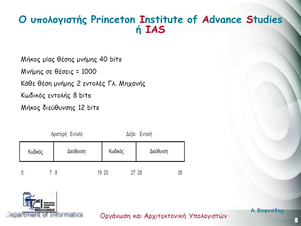 8 Οργάνωση και Αρχιτεκτονική Υπολογιστών A. Βαφειάδης Μήκος μίας θέσης μνήμης 40 bits Μνήμης σε θέσεις = 1000 Κάθε θέση μνήμης 2 εντολές Γλ. Μηχανής Κ