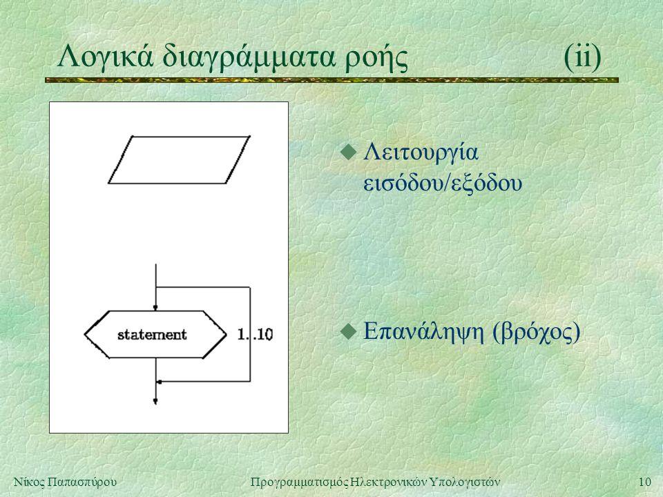 10Νίκος Παπασπύρου Προγραμματισμός Ηλεκτρονικών Υπολογιστών Λογικά διαγράμματα ροής(ii) u Λειτουργία εισόδου/εξόδου u Επανάληψη (βρόχος)