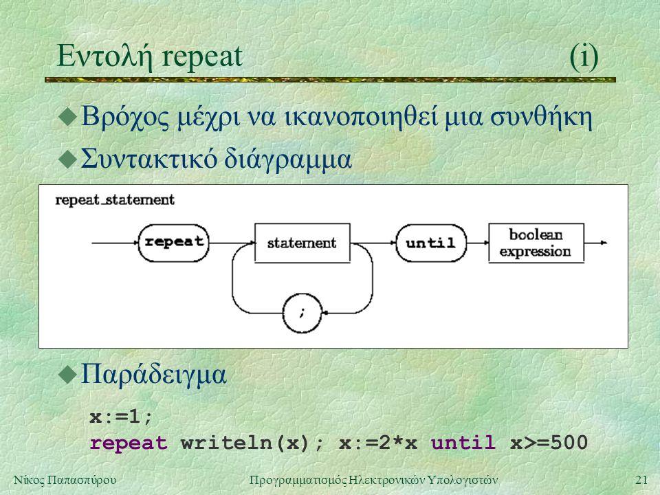 21Νίκος Παπασπύρου Προγραμματισμός Ηλεκτρονικών Υπολογιστών Εντολή repeat(i) u Βρόχος μέχρι να ικανοποιηθεί μια συνθήκη u Συντακτικό διάγραμμα u Παράδ