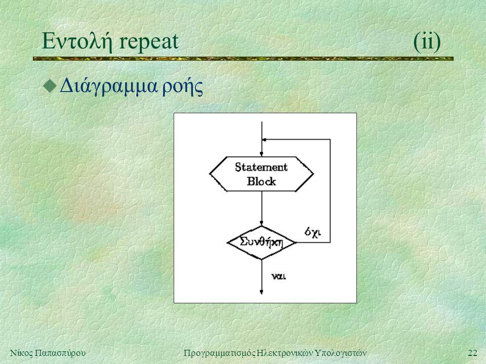 22Νίκος Παπασπύρου Προγραμματισμός Ηλεκτρονικών Υπολογιστών Εντολή repeat(ii) u Διάγραμμα ροής