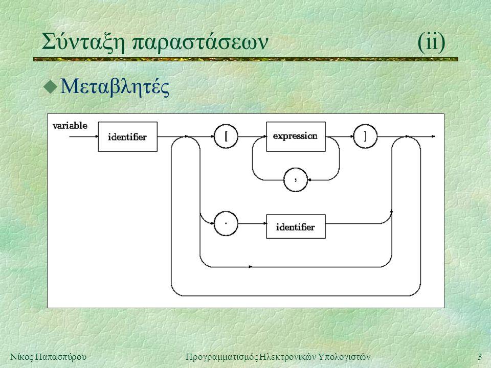 3Νίκος Παπασπύρου Προγραμματισμός Ηλεκτρονικών Υπολογιστών Σύνταξη παραστάσεων(ii) u Μεταβλητές