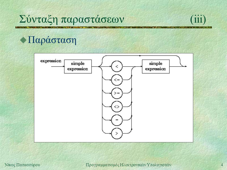 4Νίκος Παπασπύρου Προγραμματισμός Ηλεκτρονικών Υπολογιστών Σύνταξη παραστάσεων(iii) u Παράσταση