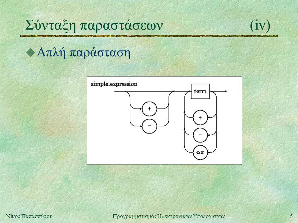 5Νίκος Παπασπύρου Προγραμματισμός Ηλεκτρονικών Υπολογιστών Σύνταξη παραστάσεων(iv) u Απλή παράσταση