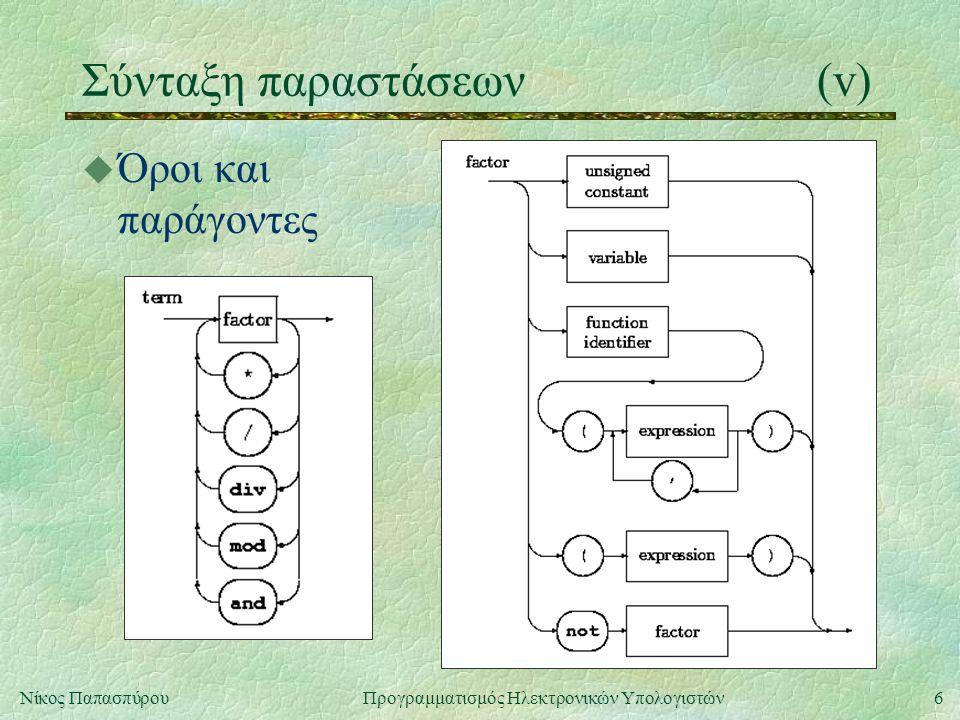 6Νίκος Παπασπύρου Προγραμματισμός Ηλεκτρονικών Υπολογιστών Σύνταξη παραστάσεων(v) u Όροι και παράγοντες