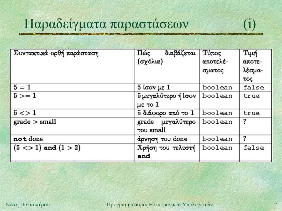 7Νίκος Παπασπύρου Προγραμματισμός Ηλεκτρονικών Υπολογιστών Παραδείγματα παραστάσεων(i)