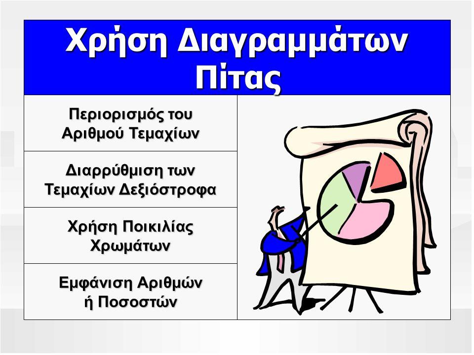 Χρήση Διαγραμμάτων Πίτας Εμφάνιση Αριθμών ή Ποσοστών Χρήση Ποικιλίας Χρωμάτων Διαρρύθμιση των Τεμαχίων Δεξιόστροφα Περιορισμός του Αριθμού Τεμαχίων