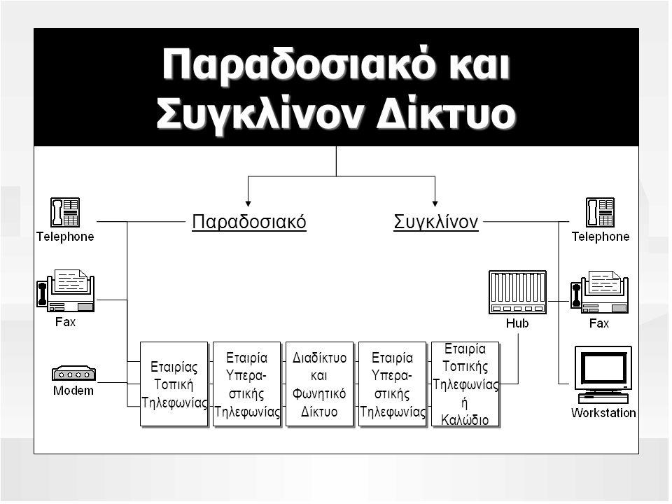 Παραδοσιακό και Συγκλίνον Δίκτυο Εταιρία Υπερα- στικής Τηλεφωνίας Εταιρία Υπερα- στικής Τηλεφωνίας Εταιρίας Τοπική Τηλεφωνίας Εταιρίας Τοπική Τηλεφωνίας Διαδίκτυο και Φωνητικό Δίκτυο Εταιρία Υπερα- στικής Τηλεφωνίας Εταιρία Υπερα- στικής Τηλεφωνίας Εταιρία Τοπικής Τηλεφωνίας ή Καλώδιο Εταιρία Τοπικής Τηλεφωνίας ή Καλώδιο ΠαραδοσιακόΣυγκλίνον