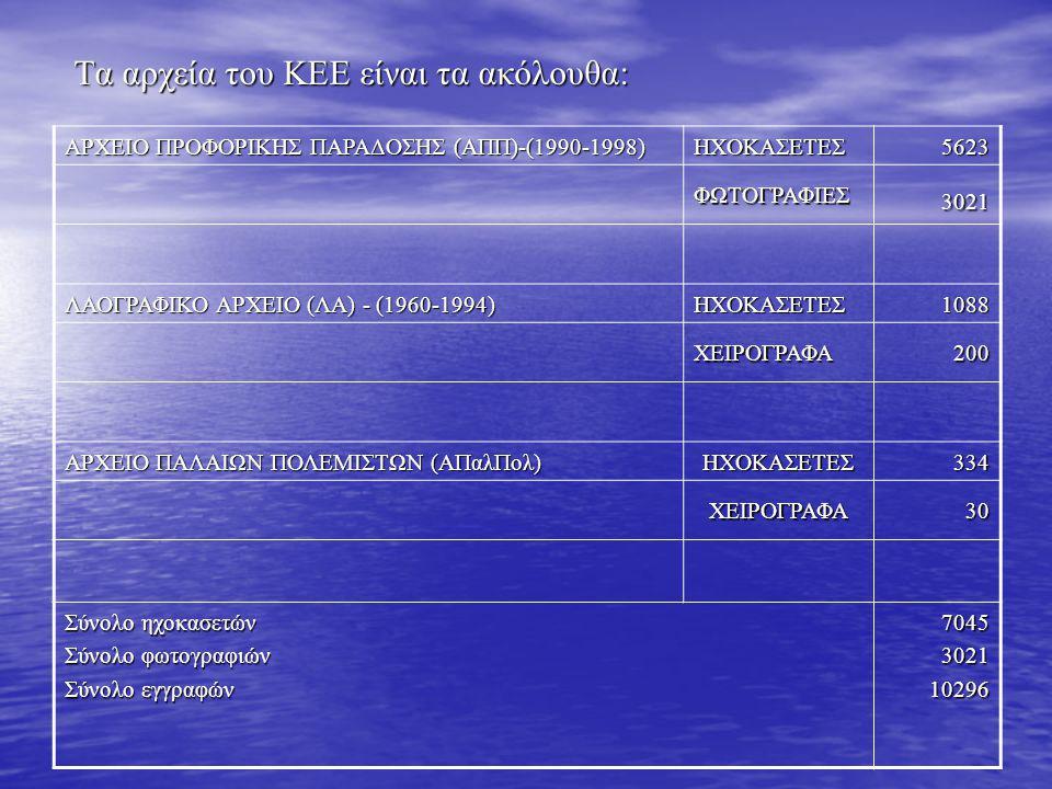 ΑΡΧΕΙΟ ΠΡΟΦΟΡΙΚΗΣ ΠΑΡΑΔΟΣΗΣ (ΑΠΠ)-(1990-1998) ΗΧΟΚΑΣΕΤΕΣ 5623 5623 ΦΩΤΟΓΡΑΦΙΕΣ 3021 3021 ΛΑΟΓΡΑΦΙΚΟ ΑΡΧΕΙΟ (ΛΑ) - (1960-1994) ΗΧΟΚΑΣΕΤΕΣ1088 ΧΕΙΡΟΓΡΑΦΑ200 ΑΡΧΕΙΟ ΠΑΛΑΙΩΝ ΠΟΛΕΜΙΣΤΩΝ (ΑΠαλΠολ) ΗΧΟΚΑΣΕΤΕΣ334 ΧΕΙΡΟΓΡΑΦΑ30 Σύνολο ηχοκασετών Σύνολο φωτογραφιών Σύνολο εγγραφών 7045302110296 Τα αρχεία του ΚΕΕ είναι τα ακόλουθα: