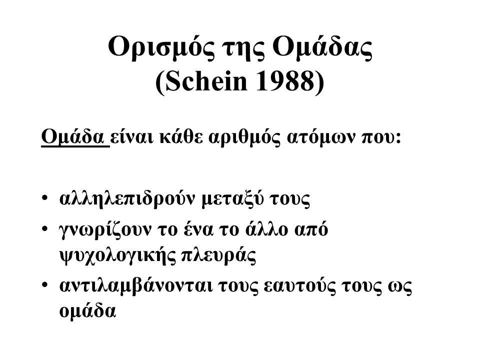 Ορισμός της Ομάδας (Schein 1988) Ομάδα είναι κάθε αριθμός ατόμων που: αλληλεπιδρούν μεταξύ τους γνωρίζουν το ένα το άλλο από ψυχολογικής πλευράς αντιλαμβάνονται τους εαυτούς τους ως ομάδα