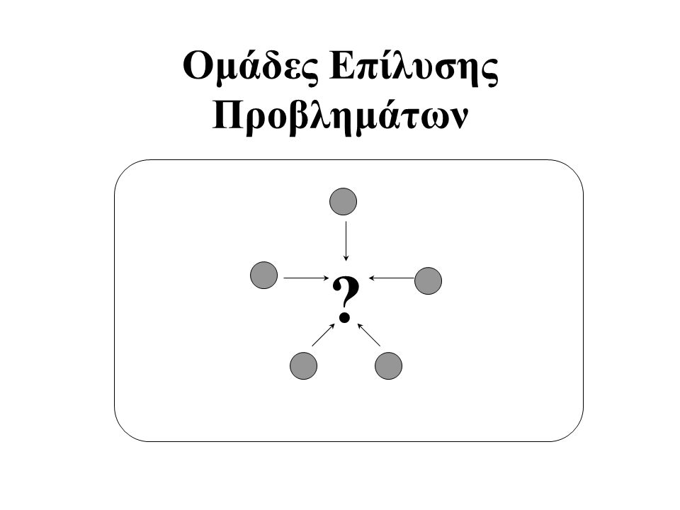 Αυτο-διοικούμενες Ομάδες Πρόκειται για ομάδες εργασίας οι οποίες: αναλαμβάνουν να φέρουν σε πέρας ένα ολοκληρωμένο αντικείμενο αυτόνομα καθορίζουν το πώς θα εκτελεστεί η εργασία αυτόνομα προσδιορίζουν εσωτερικούς κανόνες λειτουργίας λειτουργούν χωρίς άμεση επιστασία