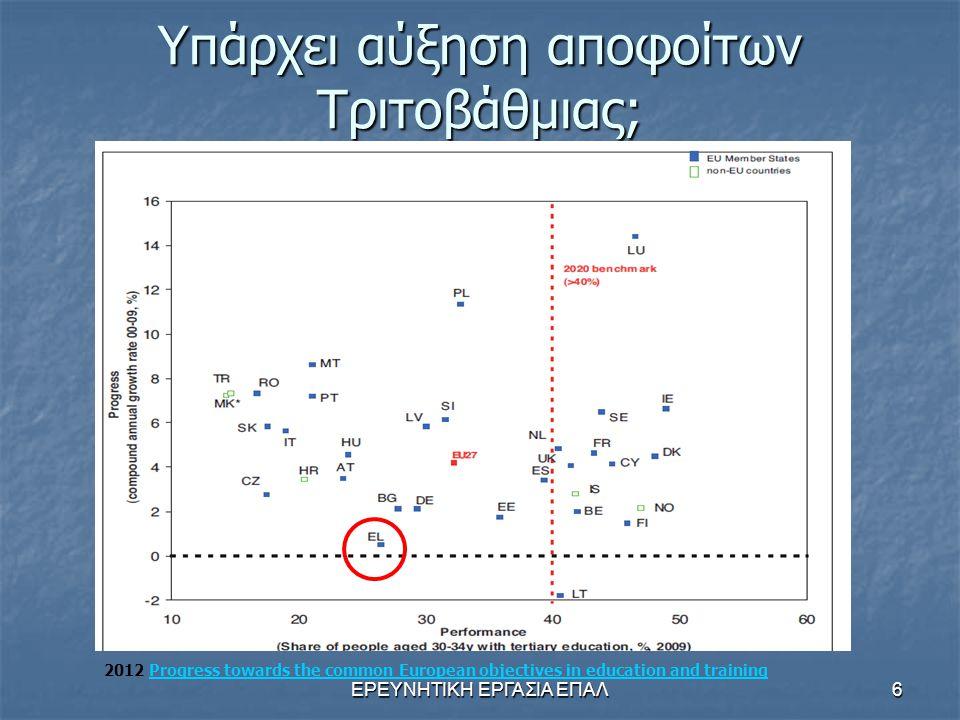 ΕΡΕΥΝΗΤΙΚΗ ΕΡΓΑΣΙΑ ΕΠΑΛ37 Περισσότερα… http://users.sch.gr/kontaxis Ερευνητικές Εργασίες http://users.sch.gr/kontaxis/mathimata/ataxi/STOIXEIATEXNOLOGIAS.htm Ιδέες για εργασίες στο μάθημα της Τεχνολογίας Ιδέες για εργασίες στο μάθημα της Τεχνολογίας http://users.sch.gr/kontaxis/mathimata/ataxi/0902ideesergasion.htmΟδηγός Τεχνολογικών Εκπαιδευτικών Θεμάτων στο Ιντερνετ Τεχνολογικών Εκπαιδευτικών Θεμάτων στο Ιντερνετ http://users.sch.gr/kontaxis/LINKS/SMALLGUIDE.htm