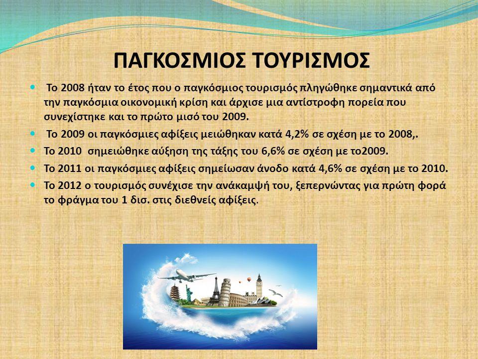 ΠΑΓΚΟΣΜΙΟΣ ΤΟΥΡΙΣΜΟΣ Το 2008 ήταν το έτος που o παγκόσμιος τουρισμός πληγώθηκε σημαντικά από την παγκόσμια οικονομική κρίση και άρχισε μια αντίστροφη
