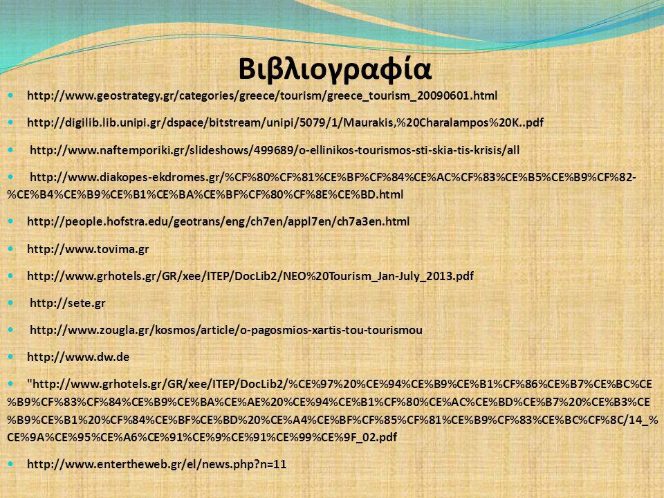 Βιβλιογραφία http://www.geostrategy.gr/categories/greece/tourism/greece_tourism_20090601.html http://digilib.lib.unipi.gr/dspace/bitstream/unipi/5079/