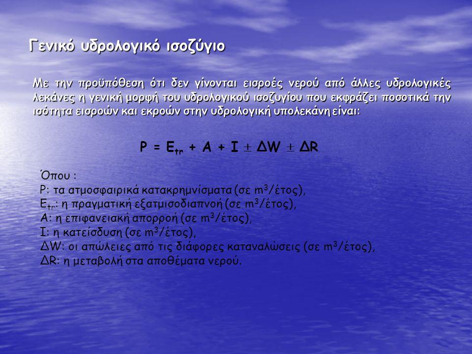 Γενικό υδρολογικό ισοζύγιο Με την προϋπόθεση ότι δεν γίνονται εισροές νερού από άλλες υδρολογικές λεκάνες η γενική μορφή του υδρολογικού ισοζυγίου που