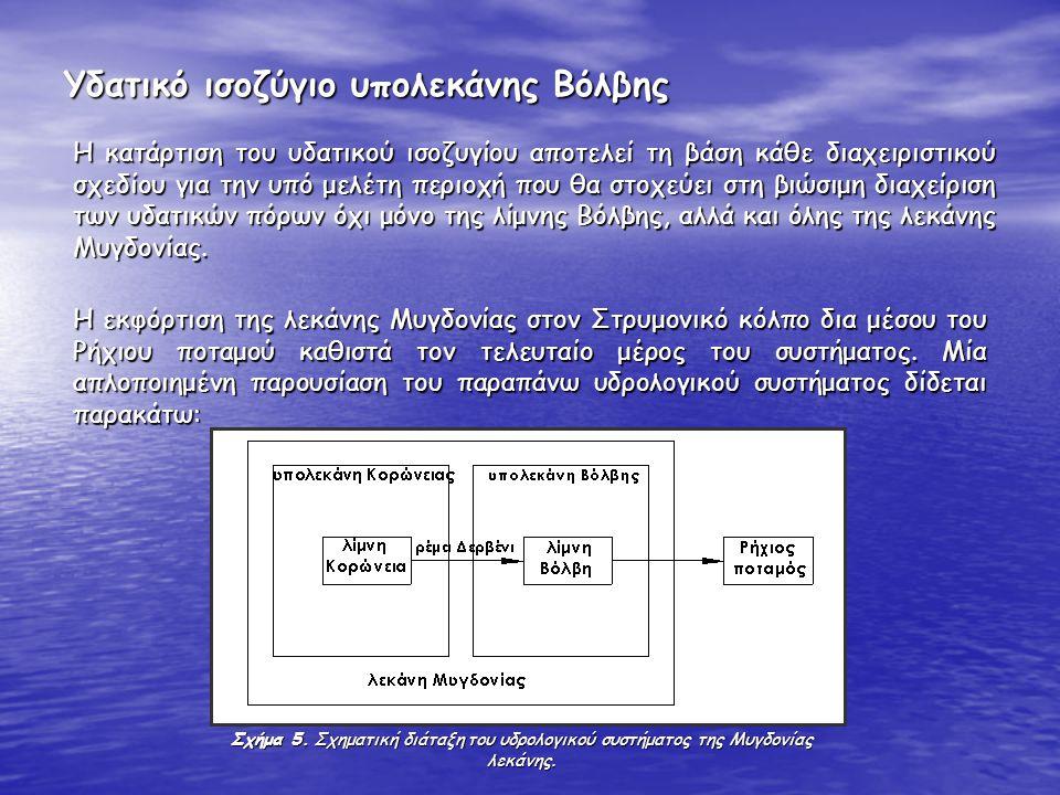 Υδατικό ισοζύγιο υπολεκάνης Βόλβης Η κατάρτιση του υδατικού ισοζυγίου αποτελεί τη βάση κάθε διαχειριστικού σχεδίου για την υπό μελέτη περιοχή που θα σ