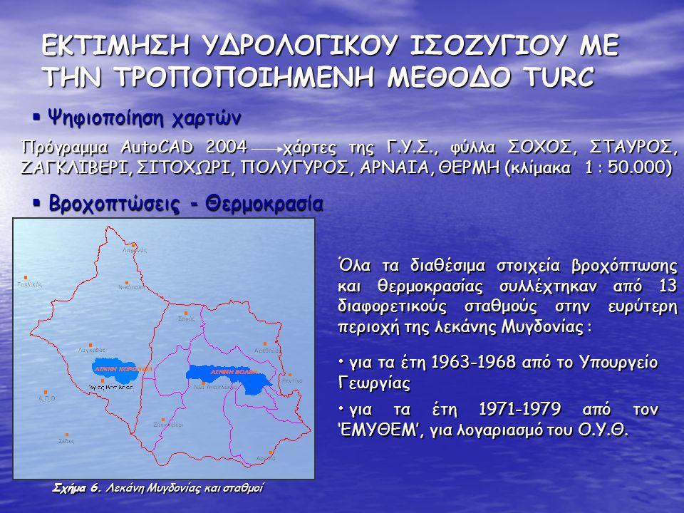 ΕΚΤΙΜΗΣΗ ΥΔΡΟΛΟΓΙΚΟΥ ΙΣΟΖΥΓΙΟΥ ΜΕ ΤΗΝ ΤΡΟΠΟΠΟΙΗΜΕΝΗ ΜΕΘΟΔΟ TURC  Βροχοπτώσεις - Θερμοκρασία  Ψηφιοποίηση χαρτών Πρόγραμμα AutoCAD 2004 χάρτες της Γ.