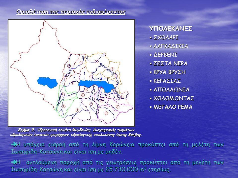  Η υπόγεια εισροή από τη λίμνη Κορώνεια προκύπτει από τη μελέτη των Ιωσηφίδη-Κατσώνη και είναι ίση με μηδέν.  Η αντλούμενη παροχή από τις γεωτρήσεις