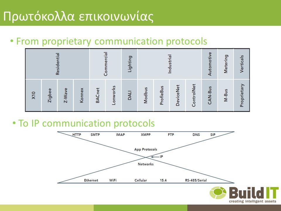 Πρωτοκόλλα επικοινωνίας to smart devices for multiple applications and to smart services Smart Services