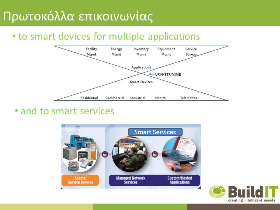 Πρωτοκόλλα επικοινωνίας to smart devices for multiple applications and to smart services Smart Services