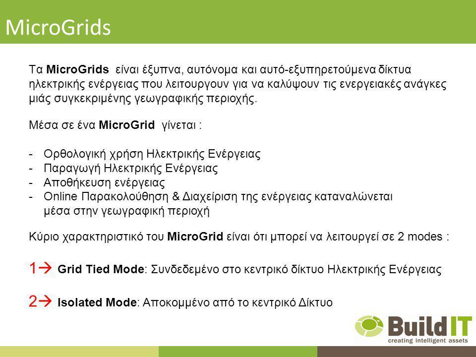 MicroGrids Tα MicroGrids είναι έξυπνα, αυτόνομα και αυτό-εξυπηρετούμενα δίκτυα ηλεκτρικής ενέργειας που λειτουργουν για να καλύψουν τις ενεργειακές ανάγκες μιάς συγκεκριμένης γεωγραφικής περιοχής.