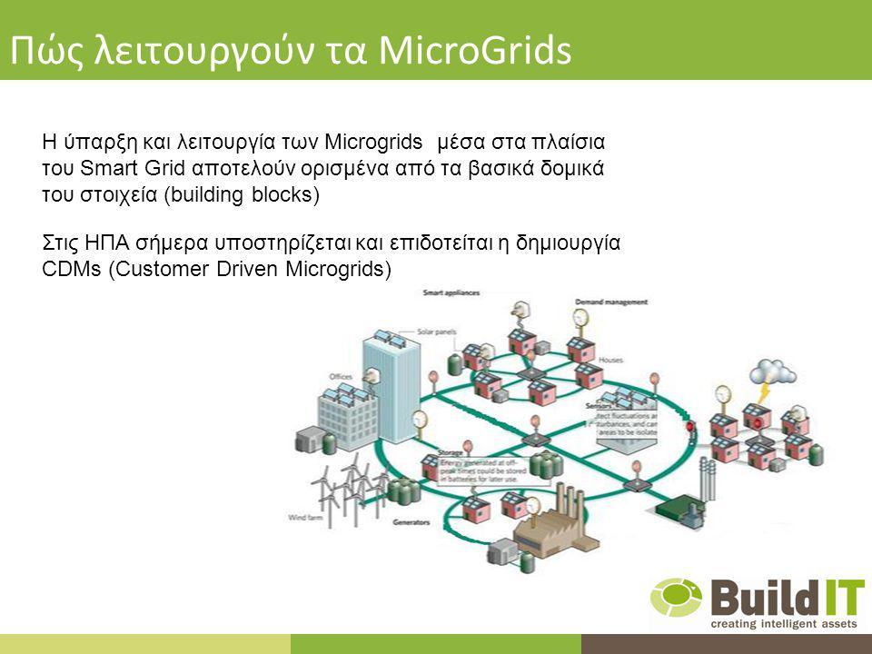 Πώς λειτουργούν τα MicroGrids H ύπαρξη και λειτουργία των Microgrids μέσα στα πλαίσια του Smart Grid αποτελούν ορισμένα από τα βασικά δομικά του στοιχεία (building blocks) Στις ΗΠΑ σήμερα υποστηρίζεται και επιδοτείται η δημιουργία CDMs (Customer Driven Microgrids)