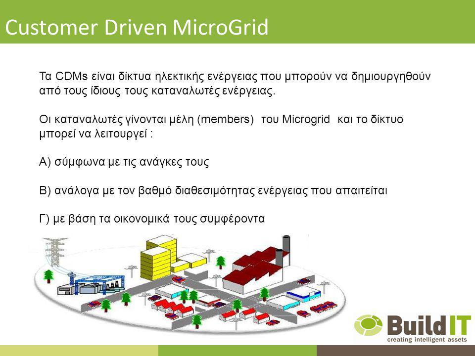 Customer Driven MicroGrid Τα CDMs είναι δίκτυα ηλεκτικής ενέργειας που μπορούν να δημιουργηθούν από τους ίδιους τους καταναλωτές ενέργειας.