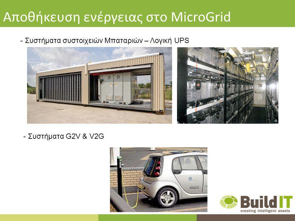 Αποθήκευση ενέργειας στο MicroGrid - Συστήματα συστοιχειών Μπαταριών – Λογική UPS - Συστήματα G2V & V2G