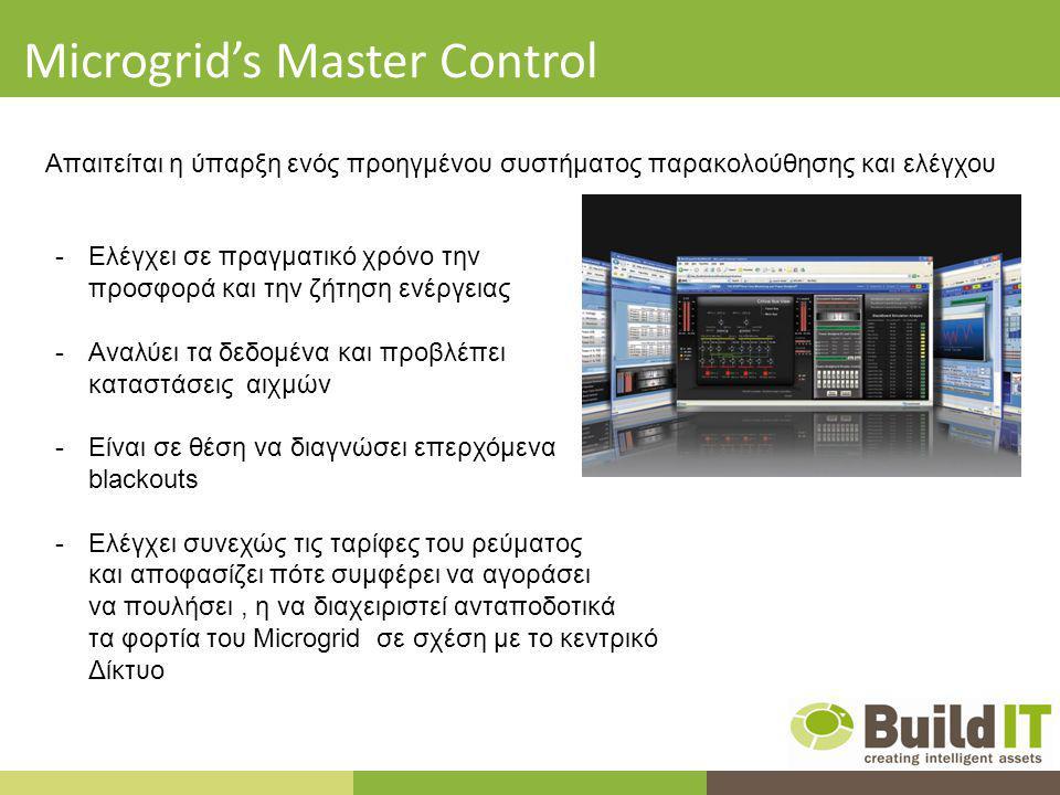Microgrid's Master Control Απαιτείται η ύπαρξη ενός προηγμένου συστήματος παρακολούθησης και ελέγχου -Ελέγχει σε πραγματικό χρόνο την προσφορά και την ζήτηση ενέργειας -Αναλύει τα δεδομένα και προβλέπει καταστάσεις αιχμών -Είναι σε θέση να διαγνώσει επερχόμενα blackouts -Ελέγχει συνεχώς τις ταρίφες του ρεύματος και αποφασίζει πότε συμφέρει να αγοράσει να πουλήσει, η να διαχειριστεί ανταποδοτικά τα φορτία του Microgrid σε σχέση με το κεντρικό Δίκτυο